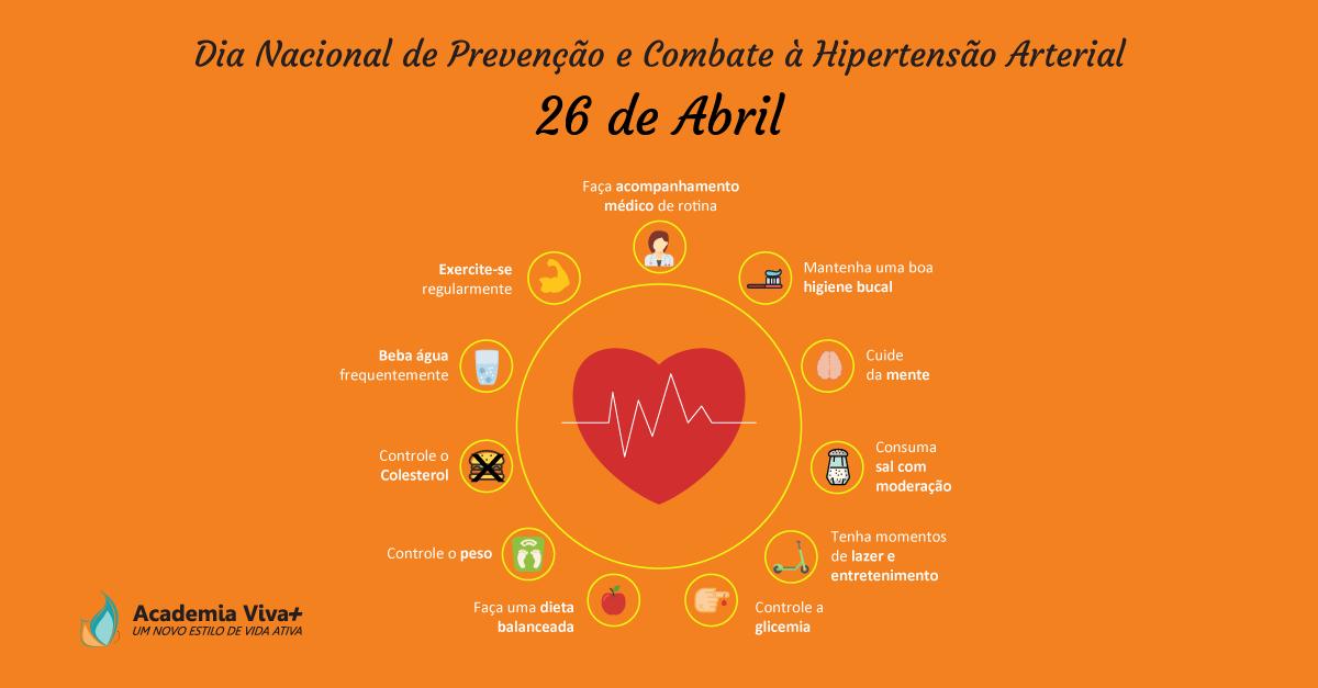 26 de Abril – Dia Nacional de Prevenção e Combate à Hipertensão Arterial